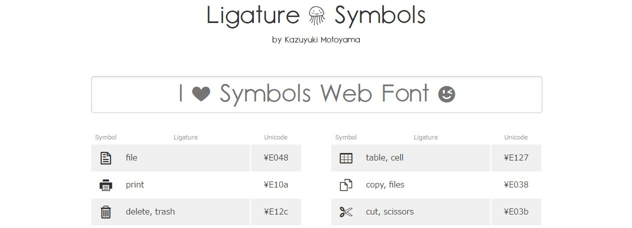 Ligature-Symbols